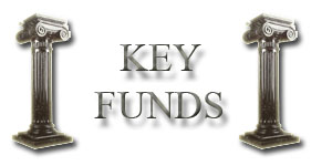 Contact Us- keyfunds.com- buy small bank in usa